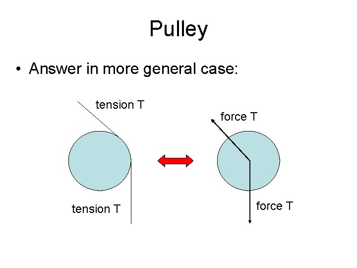 Pulley • Answer in more general case: tension T force T