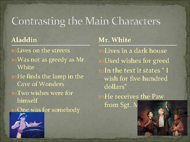 Contrasting the Main Characters Aladdin Mr. White Lives on the streets Lives in a