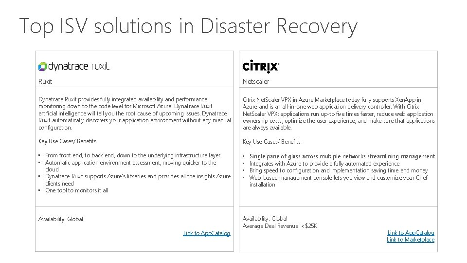 Top ISV solutions in Disaster Recovery Ruxit Netscaler Dynatrace Ruxit provides fully integrated availability