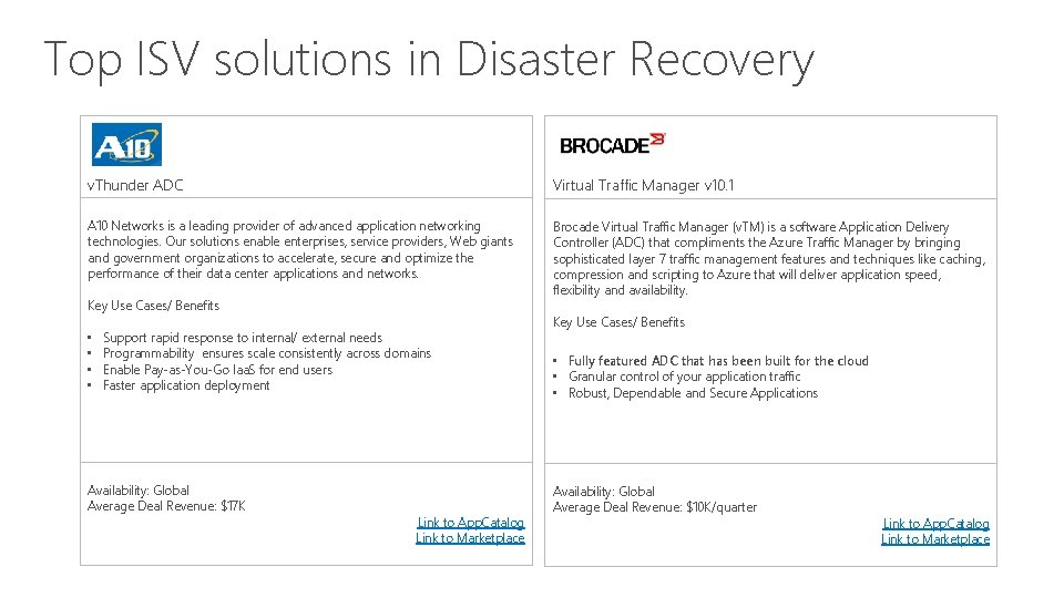 Top ISV solutions in Disaster Recovery v. Thunder ADC Virtual Traffic Manager v 10.