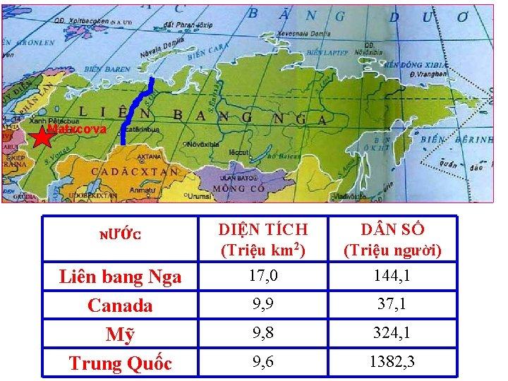 Matxcơva NƯỚC Liên bang Nga Canada Mỹ Trung Quốc DIỆN TÍCH (Triệu km 2)