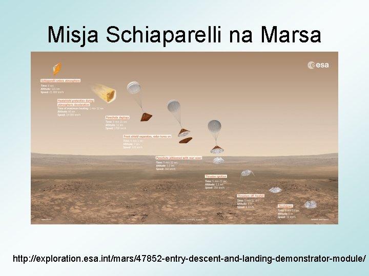 Misja Schiaparelli na Marsa http: //exploration. esa. int/mars/47852 -entry-descent-and-landing-demonstrator-module/