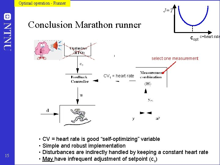 Optimal operation - Runner J=T Conclusion Marathon runner copt c=heart rate select one measurement