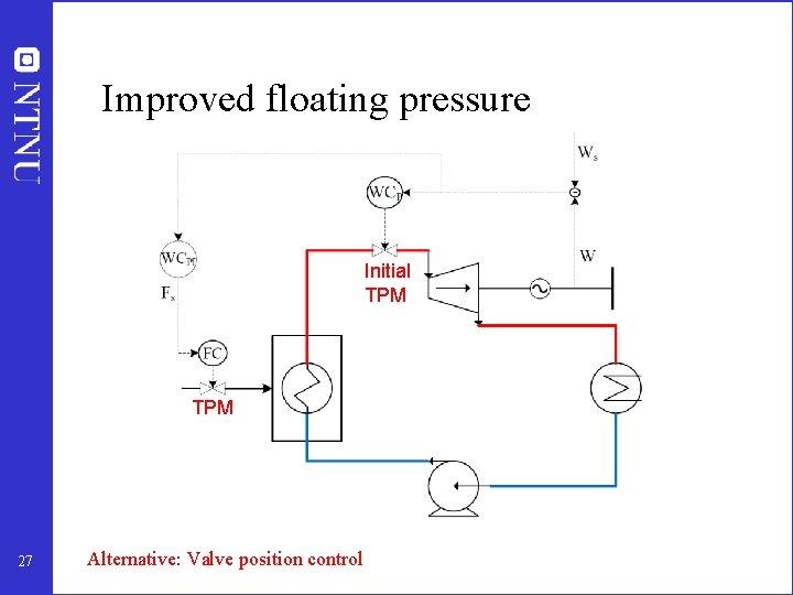 Improved floating pressure Initial TPM 27 Alternative: Valve position control
