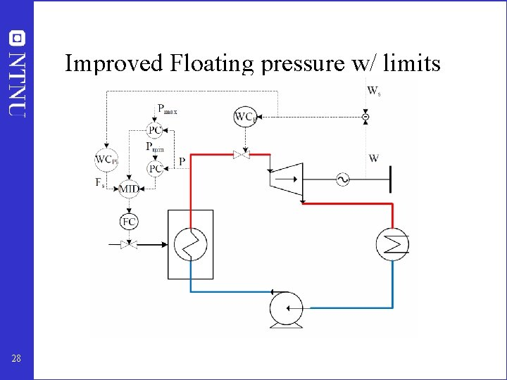 Improved Floating pressure w/ limits 28