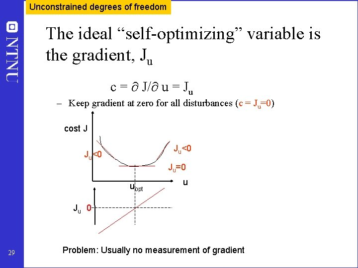 """Unconstrained degrees of freedom The ideal """"self-optimizing"""" variable is the gradient, Ju c ="""