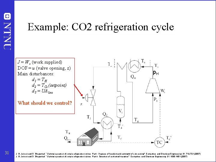 Example: CO 2 refrigeration cycle J = W s (work supplied) DOF = u