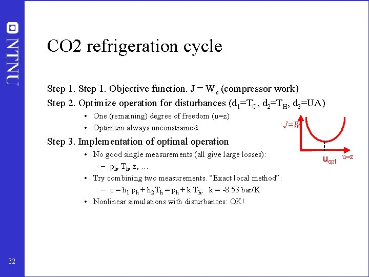 CO 2 refrigeration cycle Step 1. Objective function. J = Ws (compressor work) Step
