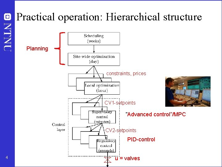 """Practical operation: Hierarchical structure Planning constraints, prices CV 1 -setpoints """"Advanced control""""/MPC CV 2"""