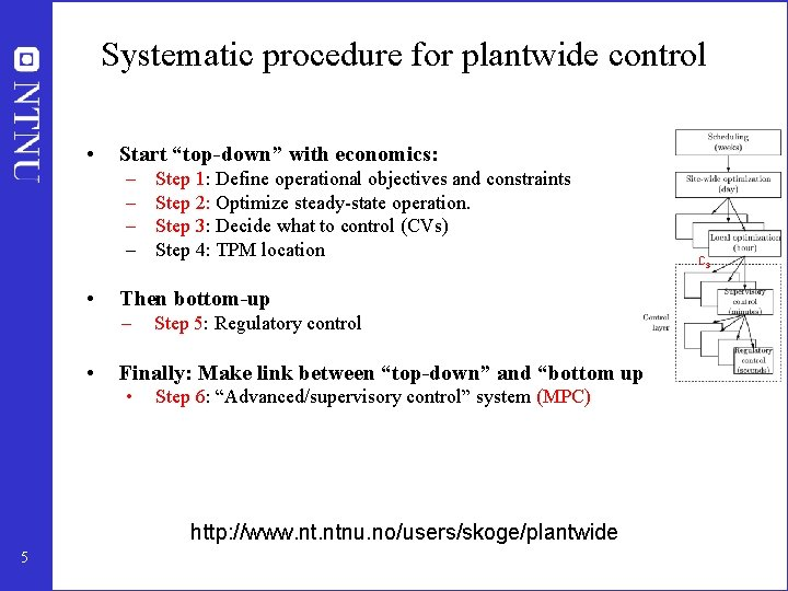 """Systematic procedure for plantwide control • Start """"top-down"""" with economics: – – • cs"""