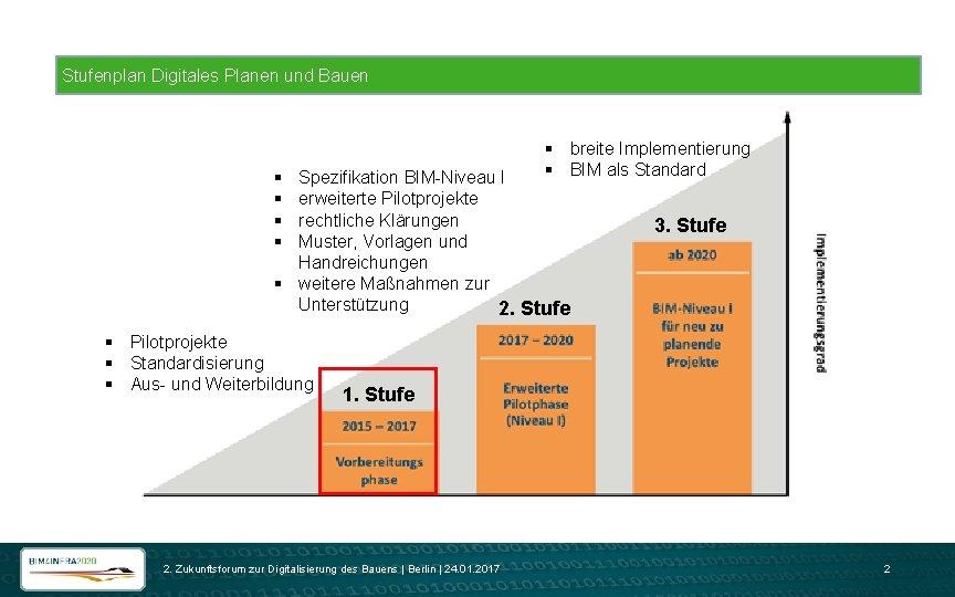 Stufenplan Digitales Planen und Bauen § breite Implementierung § BIM als Standard § §