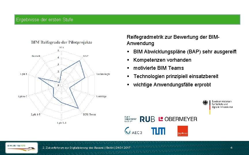Ergebnisse der ersten Stufe Reifegradmetrik zur Bewertung der BIMAnwendung § BIM Abwicklungspläne (BAP) sehr