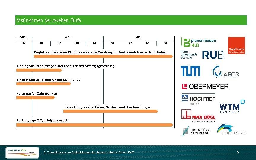 Maßnahmen der zweiten Stufe ERSTE LESUNG 2. Zukunftsforum zur Digitalisierung des Bauens | Berlin