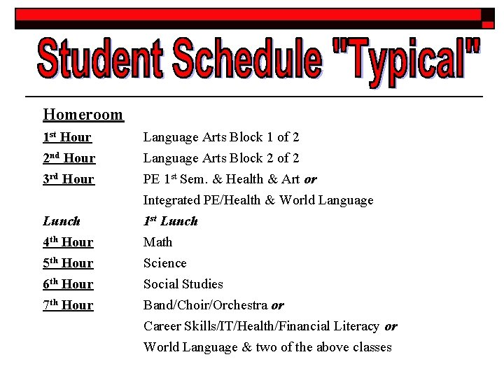 Homeroom 1 st Hour 2 nd Hour 3 rd Hour Lunch 4 th Hour