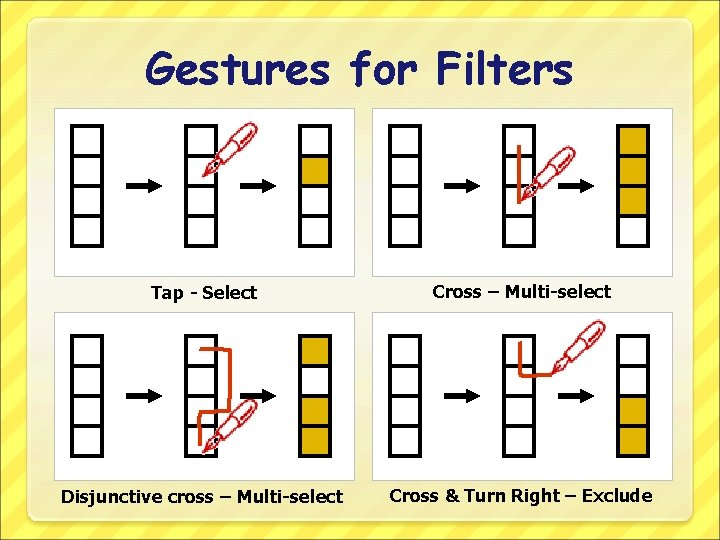 Gestures for Filters Tap - Select Cross – Multi-select Disjunctive cross – Multi-select Cross