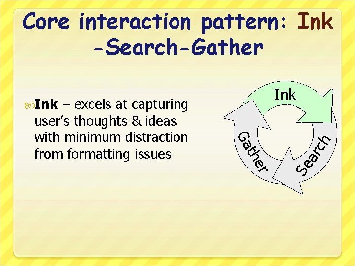 Core interaction pattern: Ink -Search-Gather r ch ar the Se Ink Ga – excels