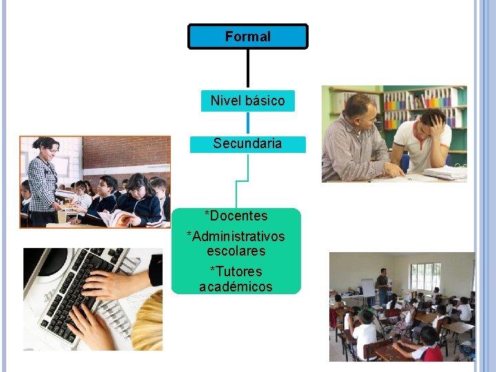 Formal Nivel básico Secundaria *Docentes *Administrativos escolares *Tutores académicos