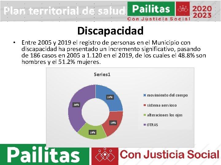 Discapacidad • Entre 2005 y 2019 el registro de personas en el Municipio con