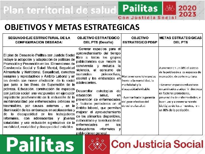 OBJETIVOS Y METAS ESTRATEGICAS