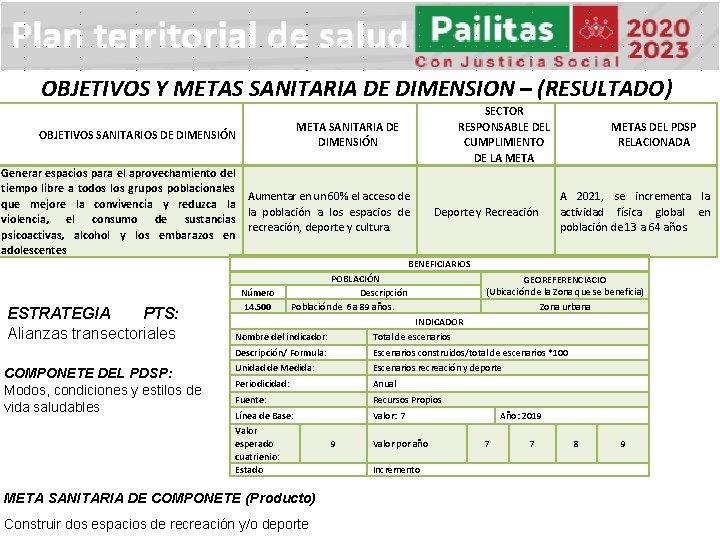 OBJETIVOS Y METAS SANITARIA DE DIMENSION – (RESULTADO) SECTOR RESPONSABLE DEL CUMPLIMIENTO DE LA