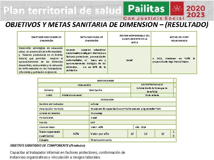 OBJETIVOS Y METAS SANITARIA DE DIMENSION – (RESULTADO) OBJETIVOS SANITARIOS DE DIMENSIÓN Desarrollar estrategias
