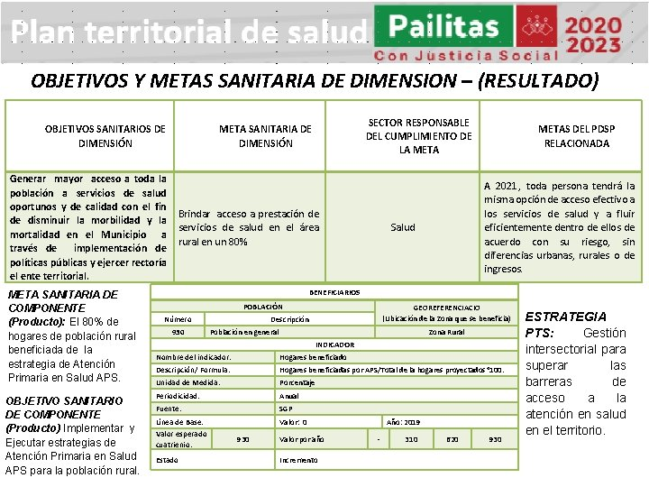 OBJETIVOS Y METAS SANITARIA DE DIMENSION – (RESULTADO) OBJETIVOS SANITARIOS DE DIMENSIÓN SECTOR RESPONSABLE