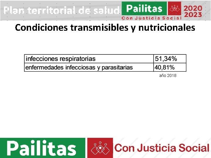 Condiciones transmisibles y nutricionales año 2018