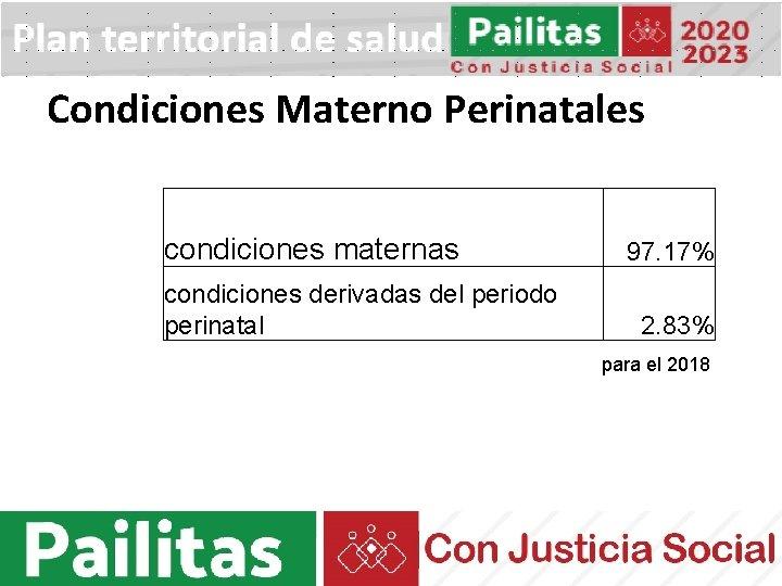 Condiciones Materno Perinatales condiciones maternas condiciones derivadas del periodo perinatal 97. 17% 2. 83%