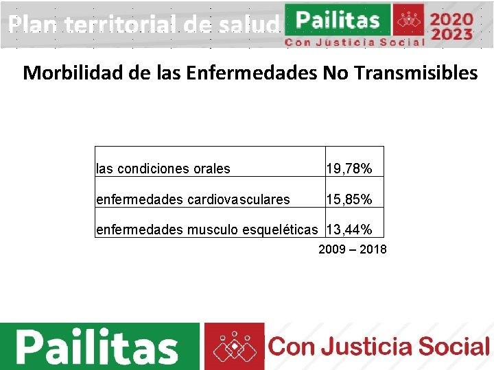 Morbilidad de las Enfermedades No Transmisibles las condiciones orales 19, 78% enfermedades cardiovasculares 15,