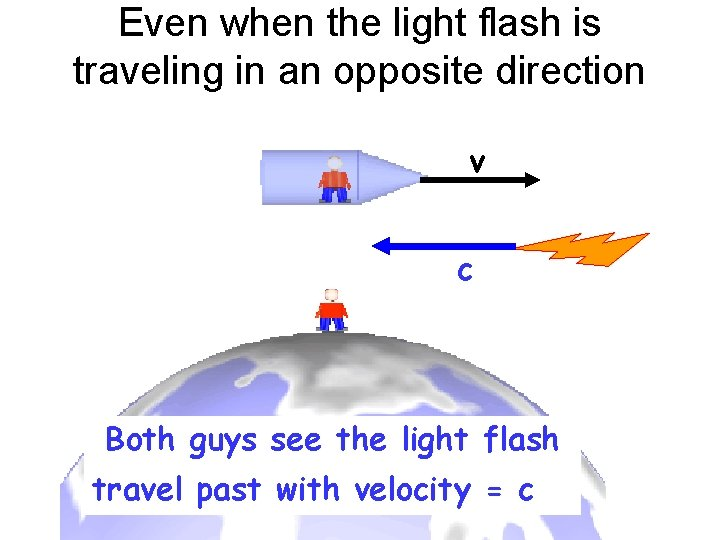 Even when the light flash is traveling in an opposite direction v c Both