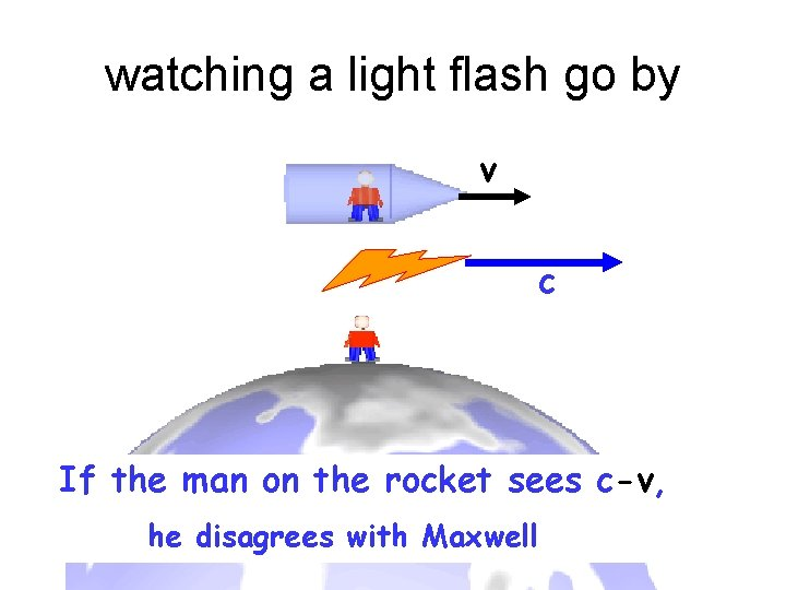 watching a light flash go by v c If the man on the rocket