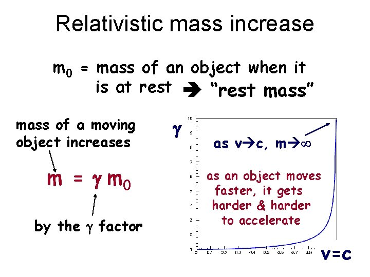 Relativistic mass increase m 0 = mass of an object when it is at