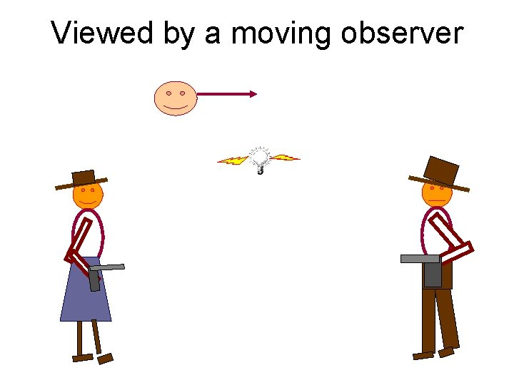 Viewed by a moving observer