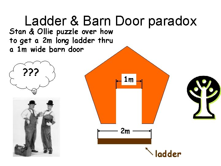 Ladder & Barn Door paradox Stan & Ollie puzzle over how to get a