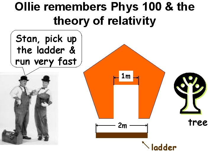 Ollie remembers Phys 100 & theory of relativity Stan, pick up the ladder &