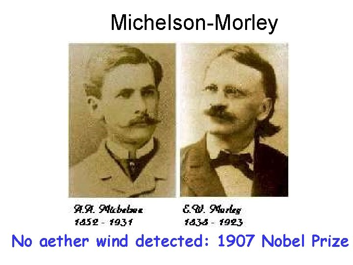 Michelson-Morley No aether wind detected: 1907 Nobel Prize