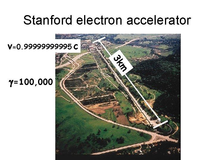 Stanford electron accelerator v=0. 999995 c m 3 k g=100, 000