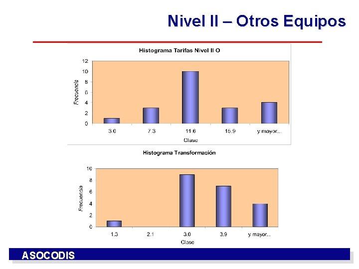 Nivel II – Otros Equipos ASOCODIS