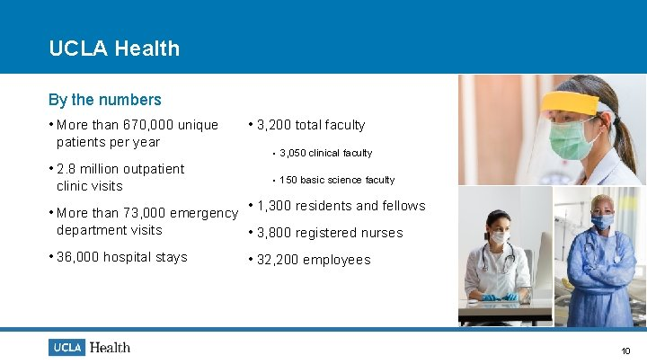 UCLA Health By the numbers • More than 670, 000 unique patients per year