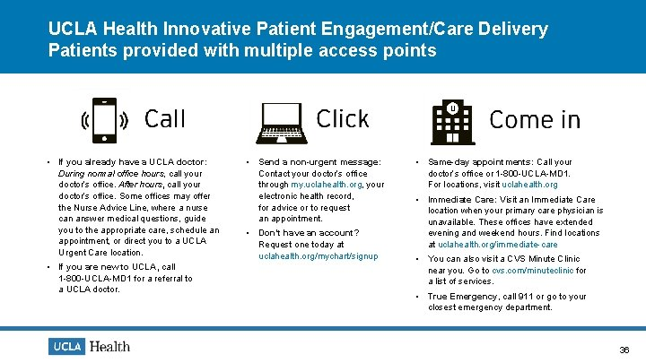 UCLA Health Innovative Patient Engagement/Care Delivery Patients provided with multiple access points U •