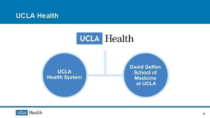 UCLA Health 4