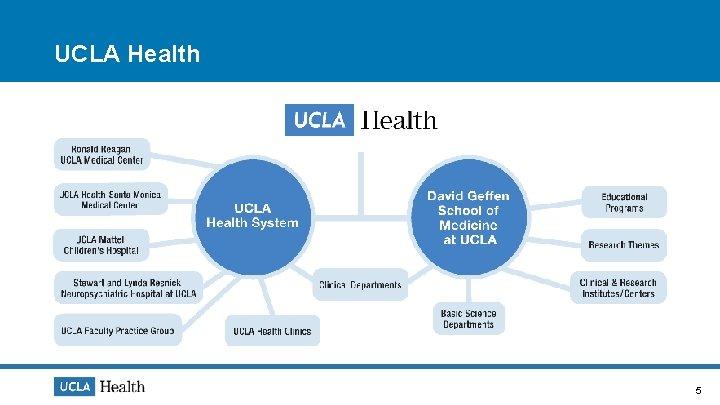 UCLA Health 5