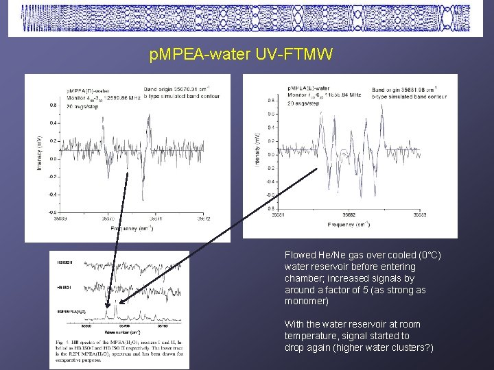 p. MPEA-water UV-FTMW Flowed He/Ne gas over cooled (0°C) water reservoir before entering chamber;