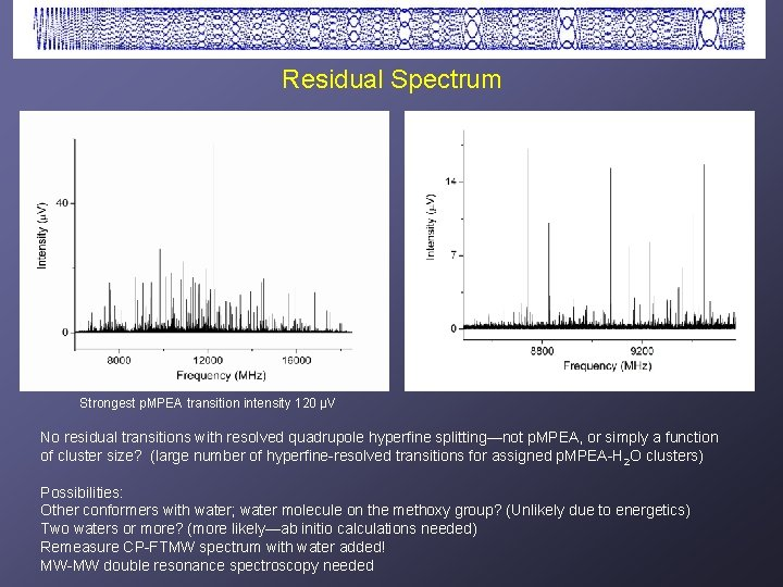 Residual Spectrum Strongest p. MPEA transition intensity 120 µV No residual transitions with resolved