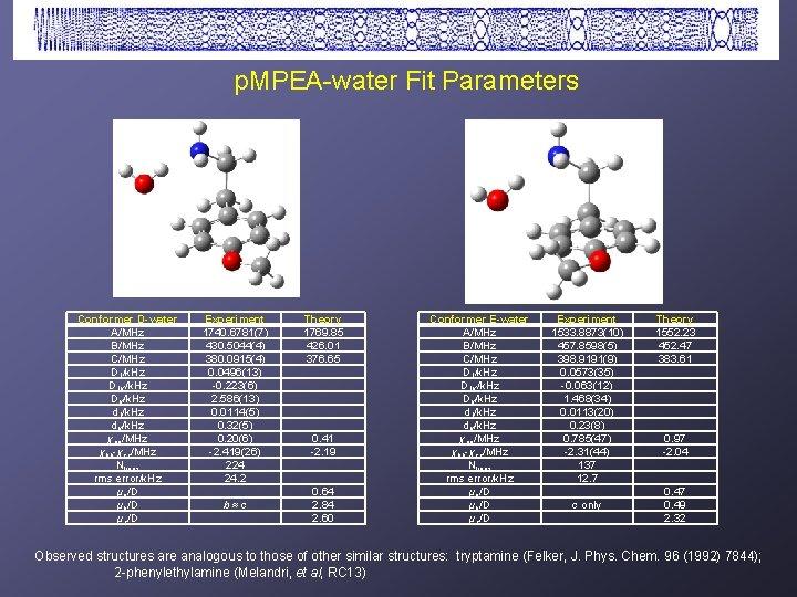 p. MPEA-water Fit Parameters Conformer D-water A/MHz B/MHz C/MHz DJ/k. Hz DJK/k. Hz DK/k.