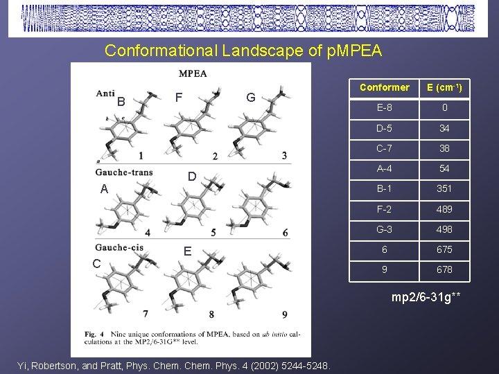 Conformational Landscape of p. MPEA B AA C C B F F G G