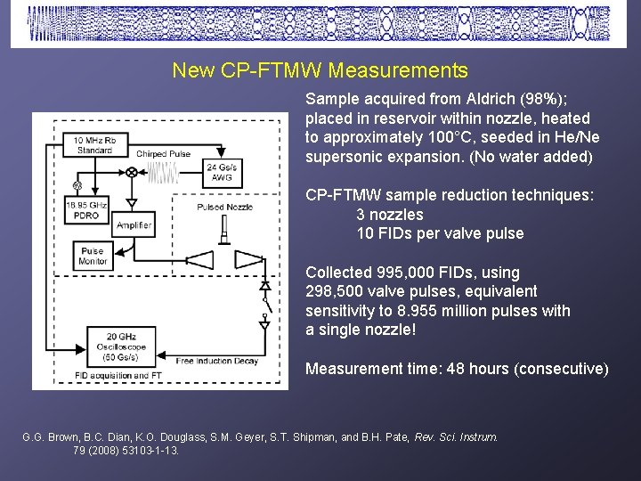 New CP-FTMW Measurements Sample acquired from Aldrich (98%); placed in reservoir within nozzle, heated