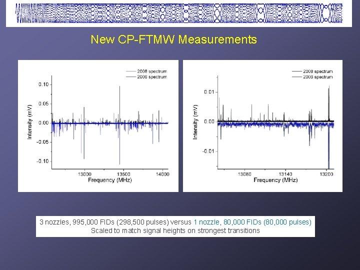New CP-FTMW Measurements 3 nozzles, 995, 000 FIDs (298, 500 pulses) versus 1 nozzle,