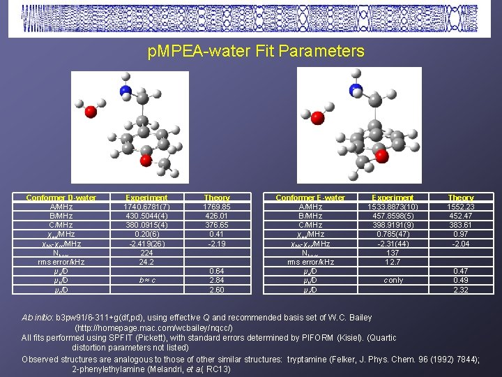 p. MPEA-water Fit Parameters Conformer D-water A/MHz B/MHz C/MHz χaa/MHz χbb-χcc/MHz Nlines rms error/k.