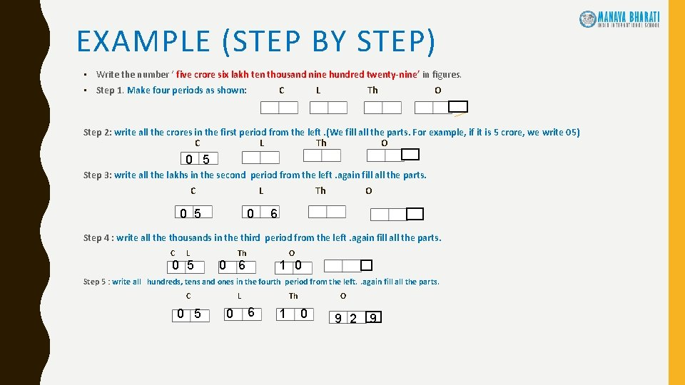 EXAMPLE (STEP BY STEP) • Write the number ' five crore six lakh ten